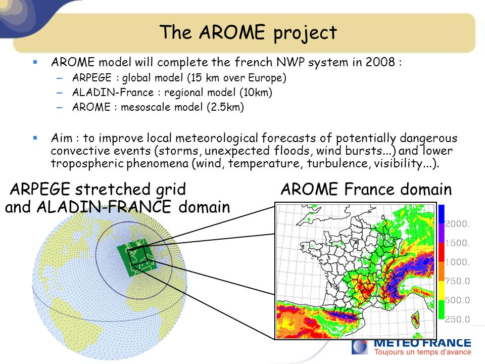 The AROME project  AROME model will complete the french NWP system in 2008 : – ARPEGE : global model (15 km over Europe) – ALADIN-France : regional model (10km) – AROME : mesoscale model (2.5km)  Aim : to improve local meteorological forecasts of potentially dangerous convective events (storms, unexpected floods, wind bursts...) and lower tropospheric phenomena (wind, temperature, turbulence, visibility...).