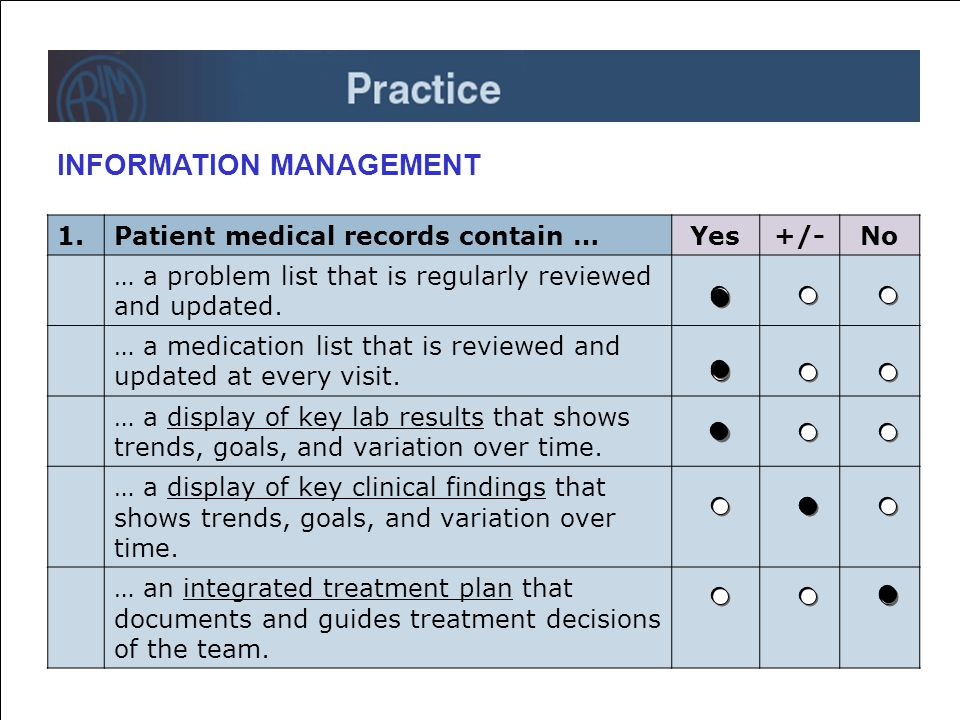 1.Patient medical records contain …Yes+/-No … a problem list that is regularly reviewed and updated.