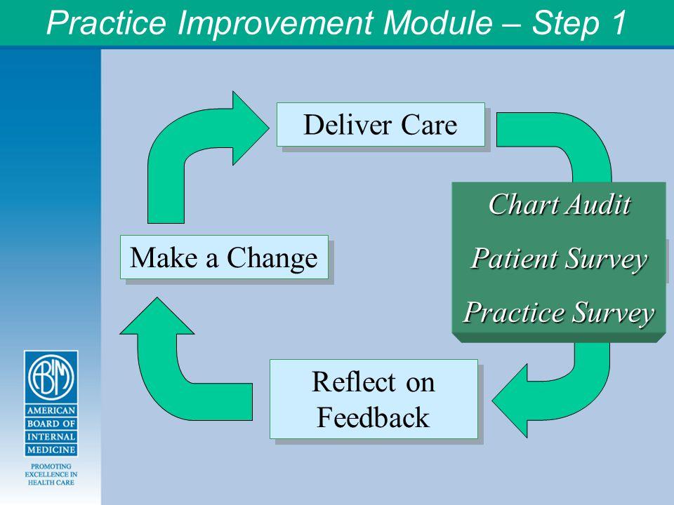 Practice Improvement Module – Step 1 Deliver Care Measure Care Reflect on Feedback Make a Change Chart Audit Patient Survey Practice Survey