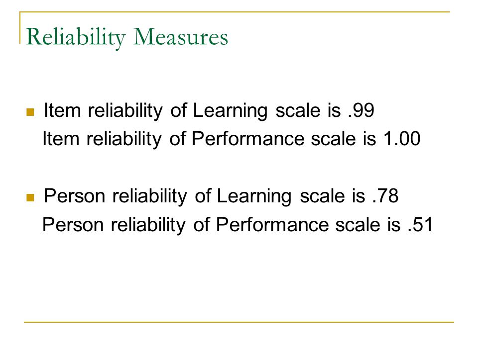 Reliability Measures Item reliability of Learning scale is.99 Item reliability of Performance scale is 1.00 Person reliability of Learning scale is.78 Person reliability of Performance scale is.51