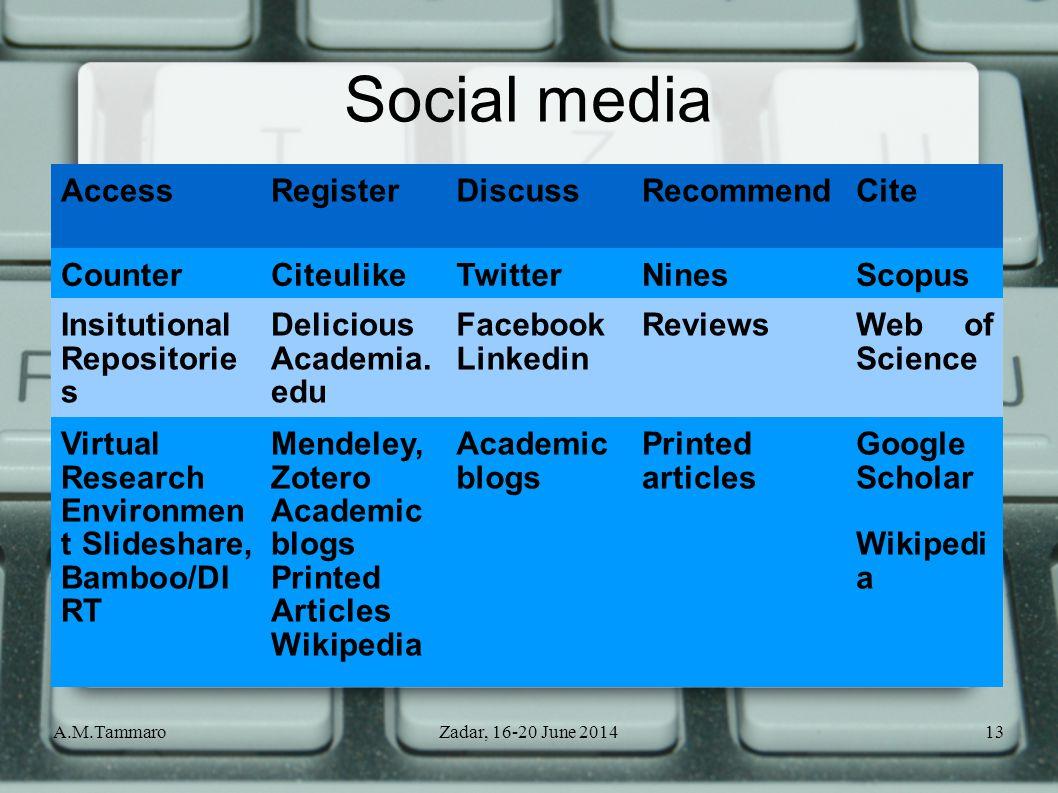 A.M.TammaroZadar, 16-20 June 201413 Social media AccessRegisterDiscussRecommendCite CounterCiteulikeTwitterNinesScopus Insitutional Repositorie s Deli
