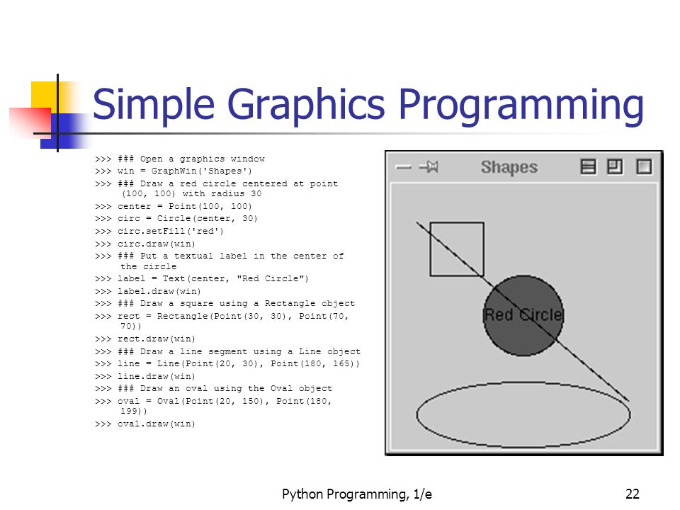 Python Programming, 1/e22 Simple Graphics Programming >>> ### Open a graphics window >>> win = GraphWin('Shapes') >>> ### Draw a red circle centered a