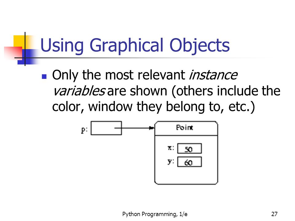 Python Programming, 1/e27 Using Graphical Objects Only the most relevant instance variables are shown (others include the color, window they belong to