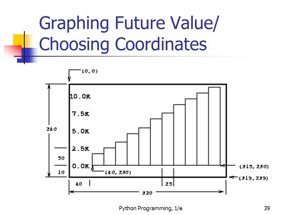 Python Programming, 1/e39 Graphing Future Value/ Choosing Coordinates
