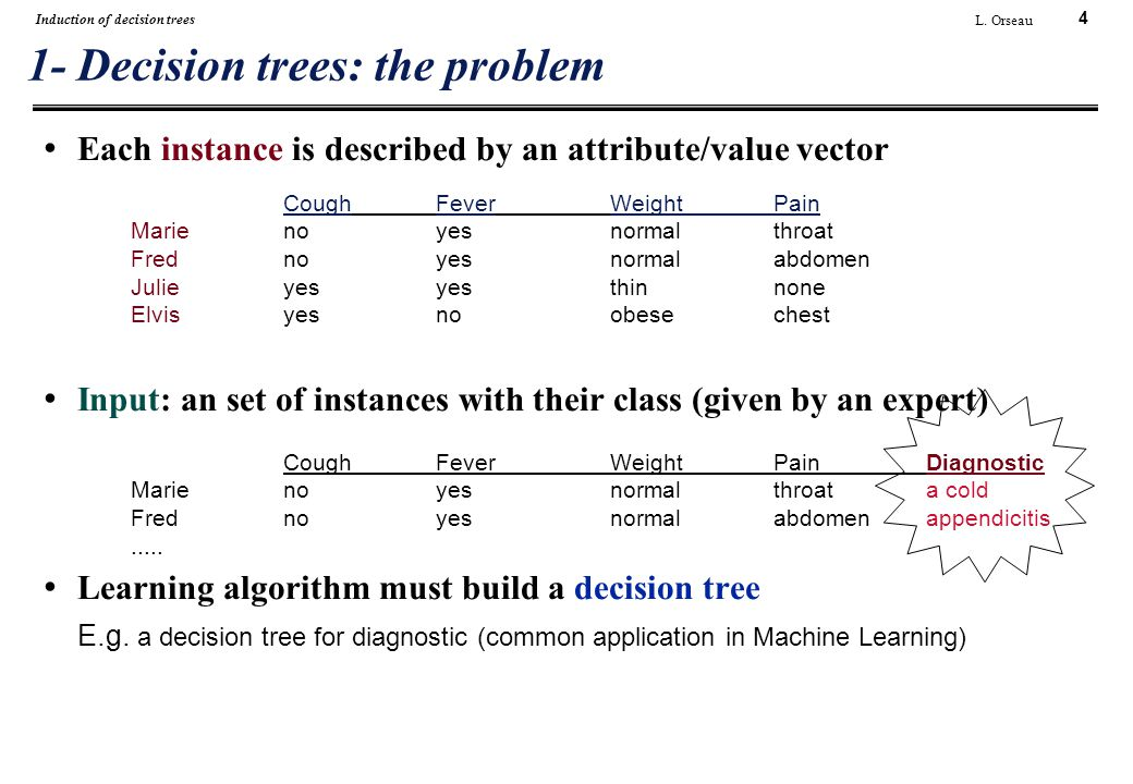 4 L. Orseau Induction of decision trees 1- Decision trees: the problem Each instance is described by an attribute/value vector Input: an set of instan