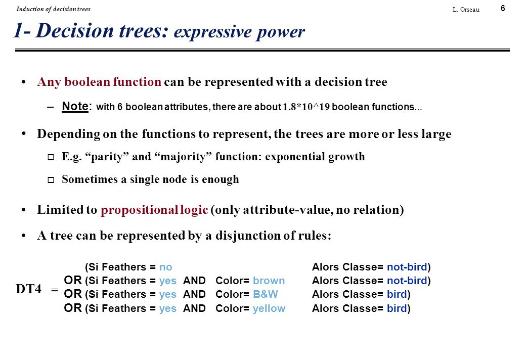 6 L. Orseau Induction of decision trees 1- Decision trees: expressive power Any boolean function can be represented with a decision tree –Note: with 6