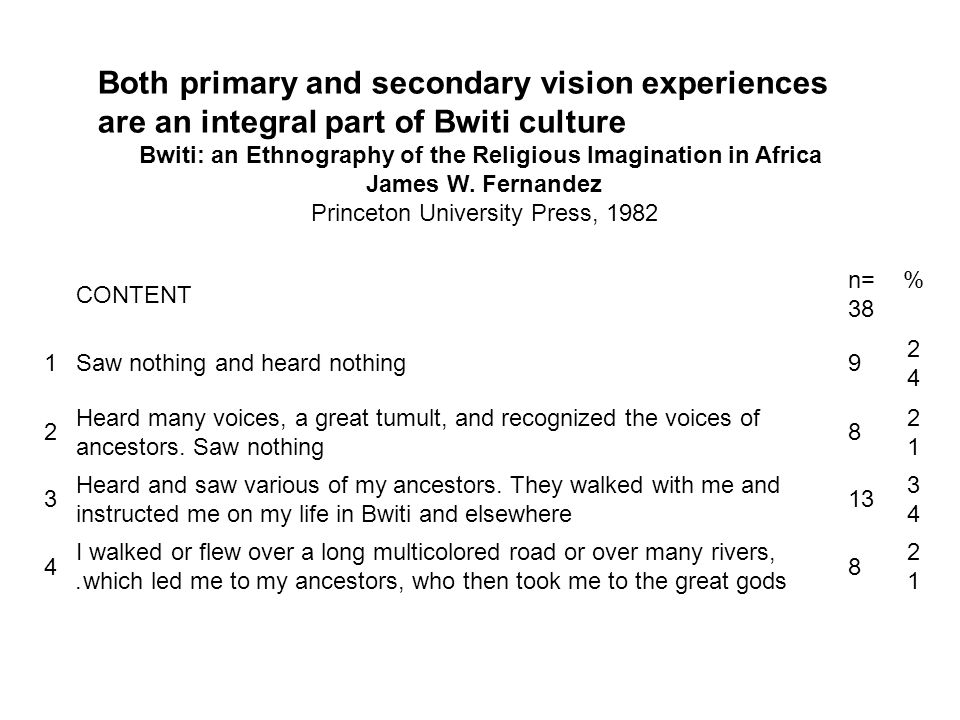 Both primary and secondary vision experiences are an integral part of Bwiti culture Bwiti: an Ethnography of the Religious Imagination in Africa James W.