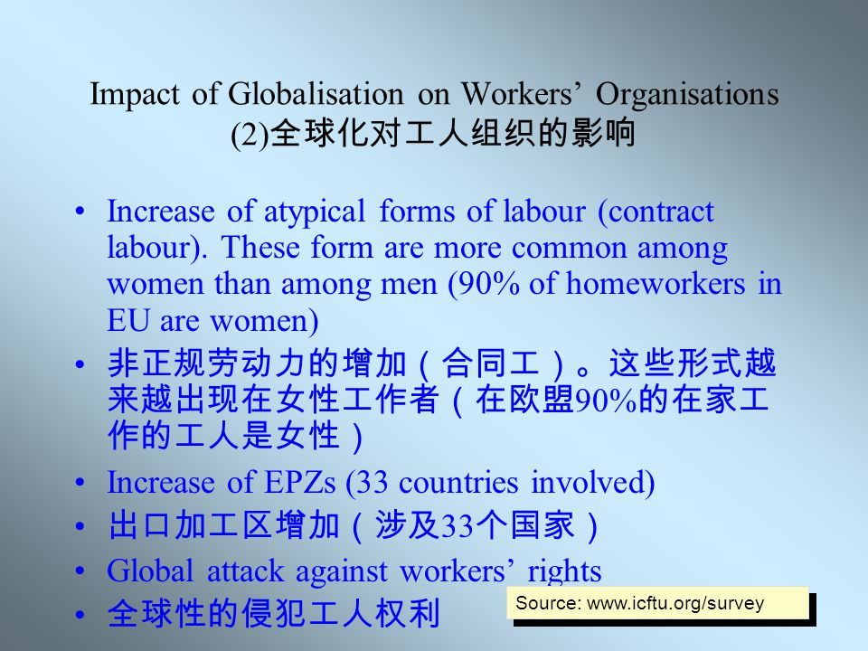 Impact of Globalisation on Workers' Organisations (1) 全球化对工人组织的影响 Decrease of trade union density 工会入会率的降低 From national agreements/negotiations to enterprise/individual agreements 从国家协议 / 谈判到企业 / 个人协议 Abolition of check off systems 直接扣除会费制度的取消 Weak tripartite machinery 羸弱的三方机制 Increase of the informal sector (most of the workers employed in the informal sector are women and children) 非正规部门的增加(大多数在非正规部门工作的工人 都是妇女或儿童) 非