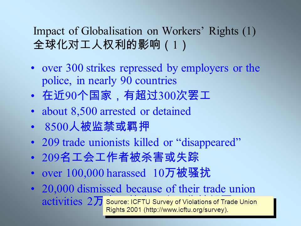 Impact of Globalisation on Workers' Organisations (2) 全球化对工人组织的影响 Increase of atypical forms of labour (contract labour).