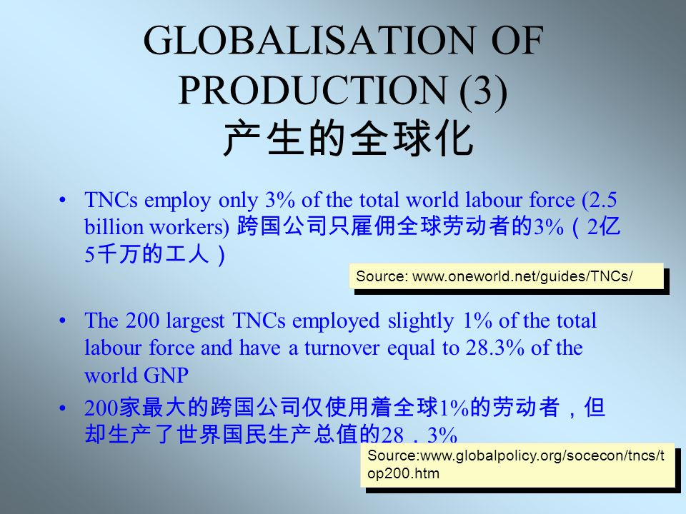 GLOBALISATION OF PRODUCTION (2) 生产的全球化 More than 60,000 TNCs 超过 6 万家跨国公司 Fifty-one of the world's top 100 economies are corporations.