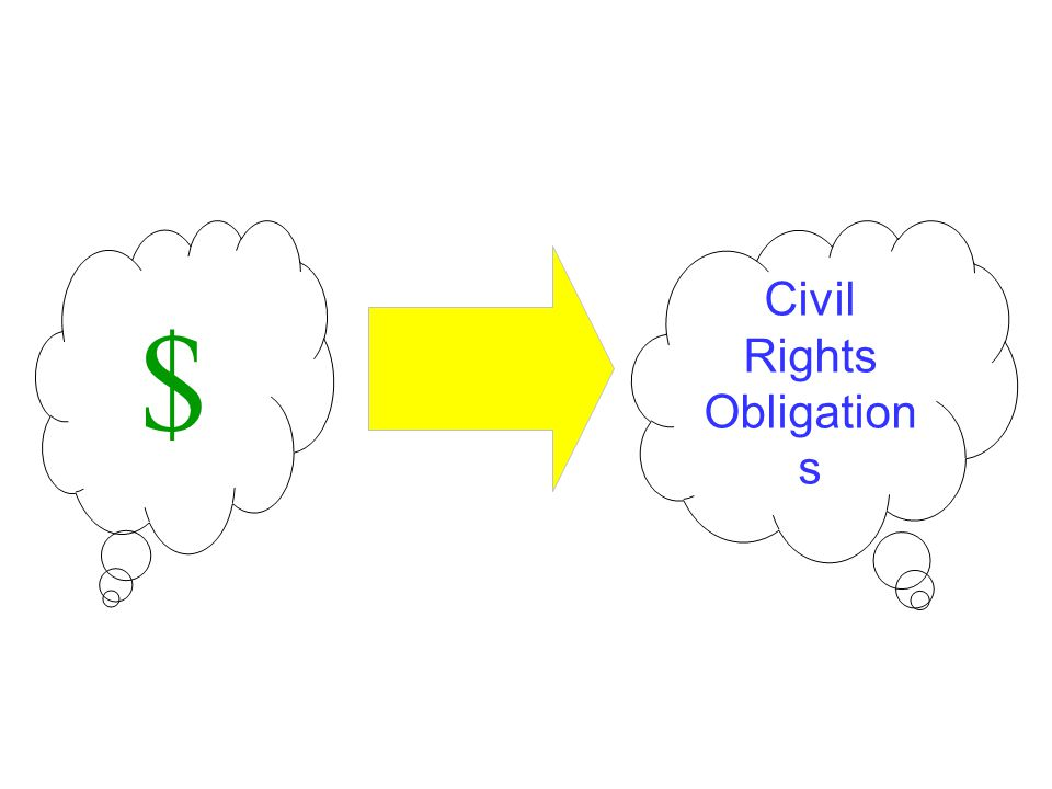 $ Civil Rights Obligation s