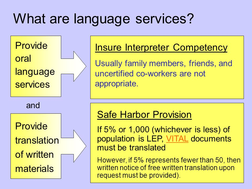 What are language services.
