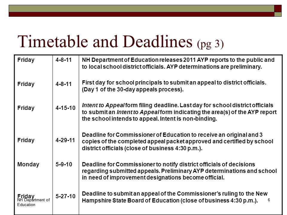 NH Department of Education 6 6 Timetable and Deadlines (pg 3) Friday Monday Friday 4-8-11 4-15-10 4-29-11 5-9-10 5-27-10 NH Department of Education releases 2011 AYP reports to the public and to local school district officials.