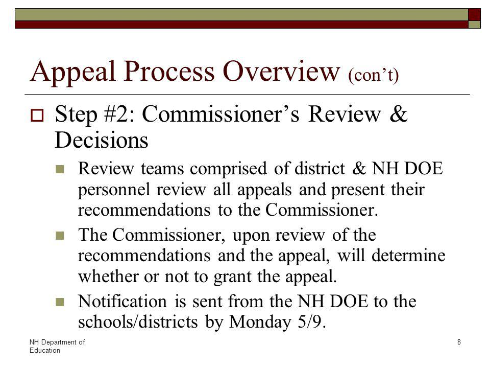 NH Department of Education 9 Appeal Process Overview (con't)  Step #3: School-to-State Board of Education New Hampshire state statute allows a 2 nd appeal process to the State Board of Ed within 30 days of Commissioner's decision to deny appeal.