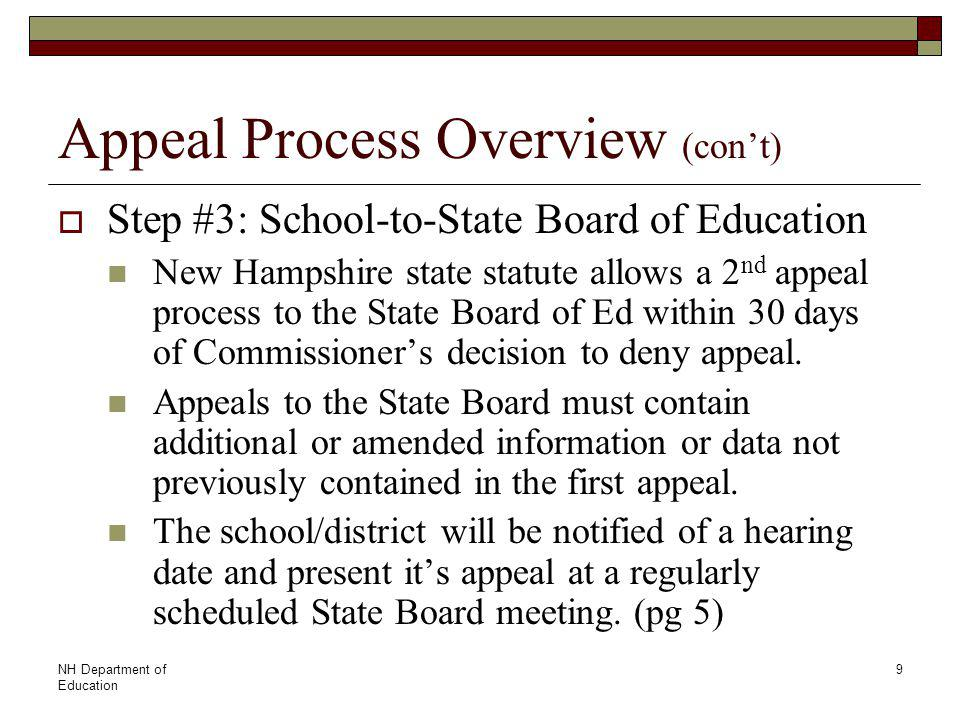 NH Department of Education 10NH Department of Education 10 Allowable Reasons for an Appeal (pg 6)  Data Error Appeal Also known as statistical errors Must describe the data being disputed, the rationale as to how such errors occurred, & provide recalculated AYP using revised data  Special Circumstances Appeal Must explain unusual or extraordinary circumstances and demonstrate why the student performance and/or participation results are atypical.