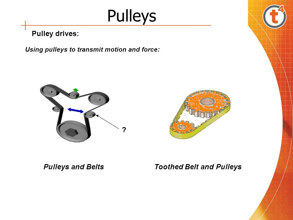 Pulleys Using pulleys to transmit motion and force: Pulleys and BeltsToothed Belt and Pulleys .