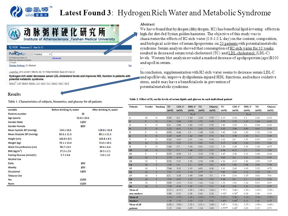 Latest Found 3: Hydrogen Rich Water and Metabolic Syndrome Abstract We have found that hydrogen (dihydrogen; H2) has beneficial lipid-lowering effects in high-fat diet-fed Syrian golden hamsters.
