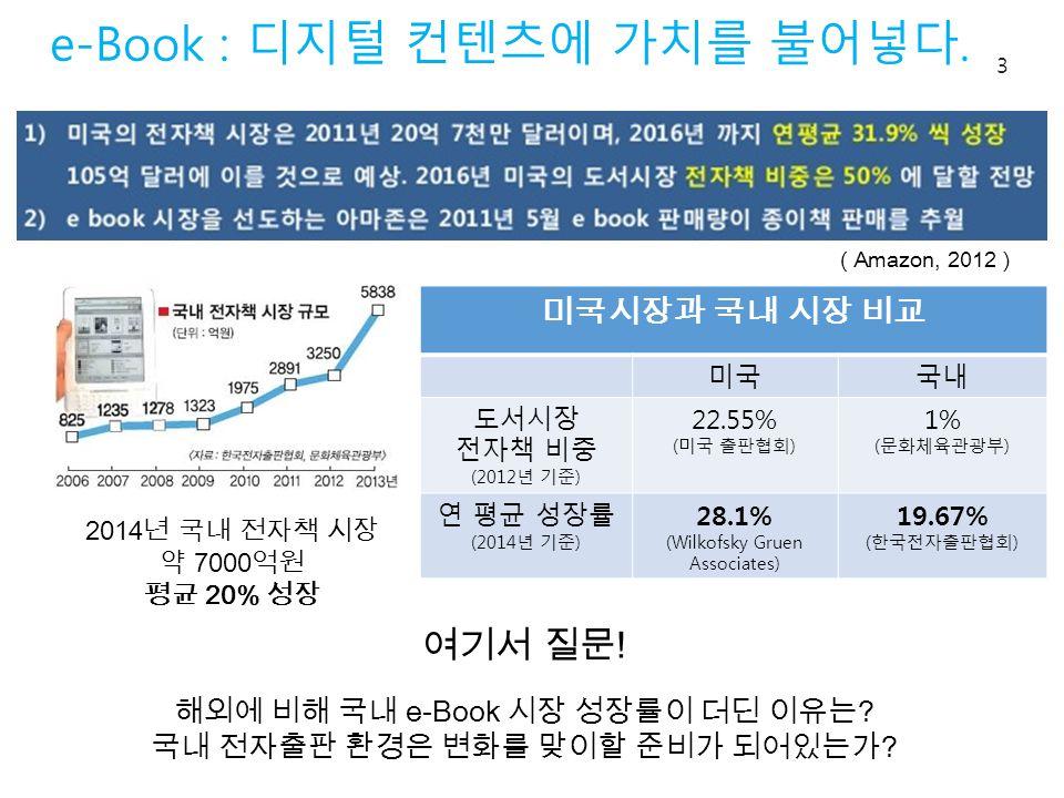 e-Book : 디지털 컨텐츠에 가치를 불어넣다.3 여기서 질문 . 해외에 비해 국내 e-Book 시장 성장률이 더딘 이유는 .