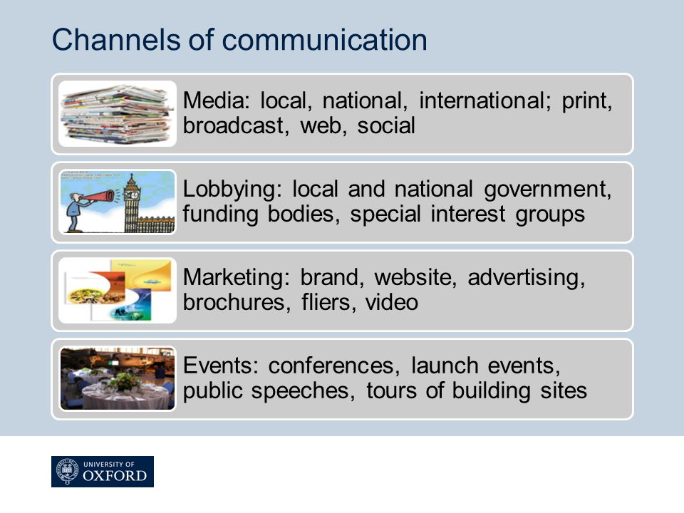 Channels of communication Media: local, national, international; print, broadcast, web, social Lobbying: local and national government, funding bodies
