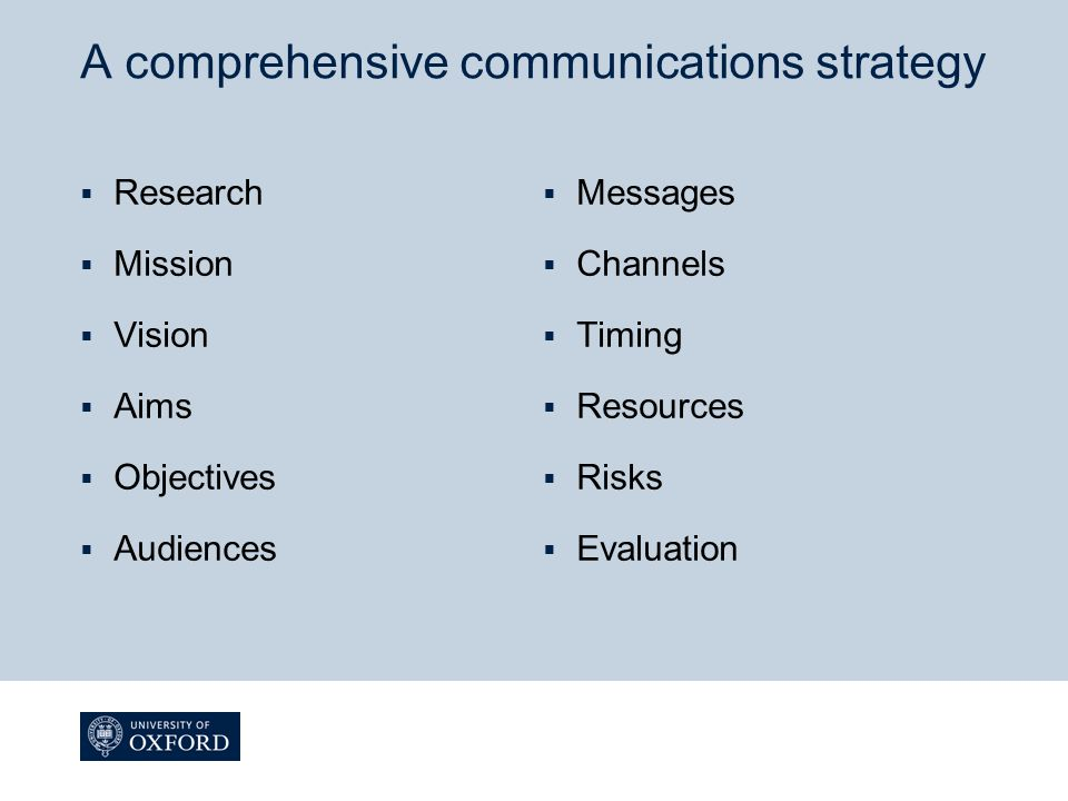 A comprehensive communications strategy  Research  Mission  Vision  Aims  Objectives  Audiences  Messages  Channels  Timing  Resources  Ris