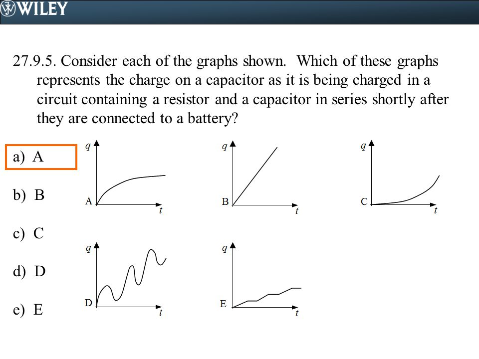 27.9.5. Consider each of the graphs shown. Which of these graphs represents the charge on a capacitor as it is being charged in a circuit containing a
