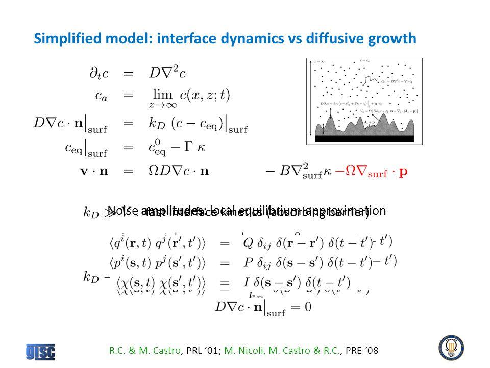 Noise amplitudes: local equilibrium approximation R.C.