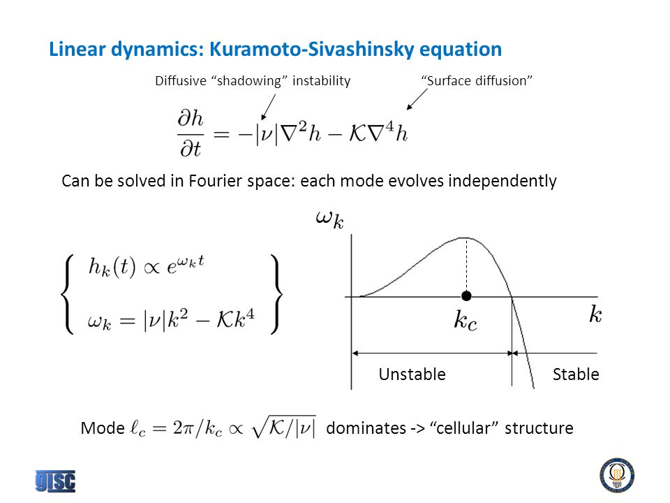 Can be solved in Fourier space: each mode evolves independently Diffusive shadowing instability Surface diffusion UnstableStable Mode dominates -> cellular structure Linear dynamics: Kuramoto-Sivashinsky equation