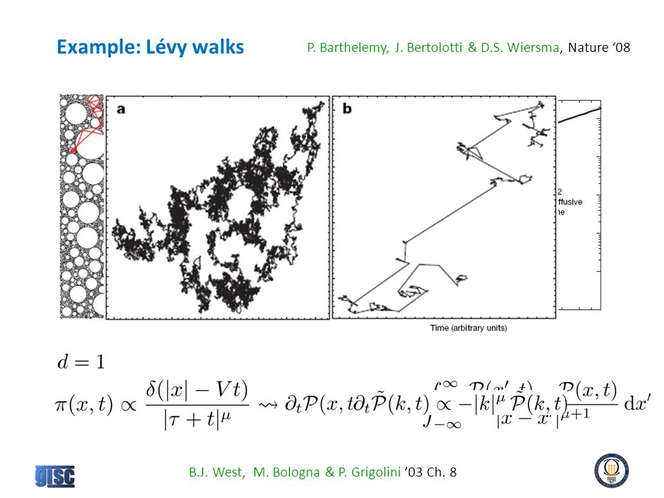 P. Barthelemy, J. Bertolotti & D.S. Wiersma, Nature '08 Example: Lévy walks B.J.