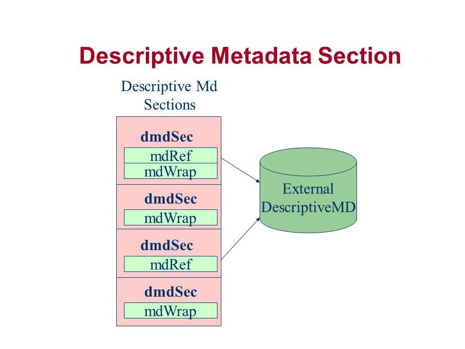Descriptive Metadata Section Descriptive Md Sections External DescriptiveMD dmdSec mdRef dmdSec mdWrap dmdSec mdRef dmdSec mdWrap