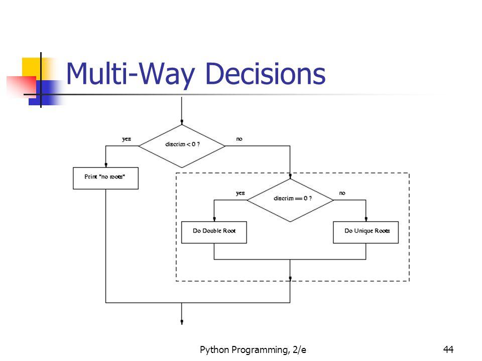 Python Programming, 2/e44 Multi-Way Decisions