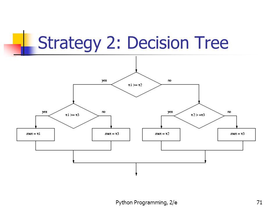 Python Programming, 2/e71 Strategy 2: Decision Tree