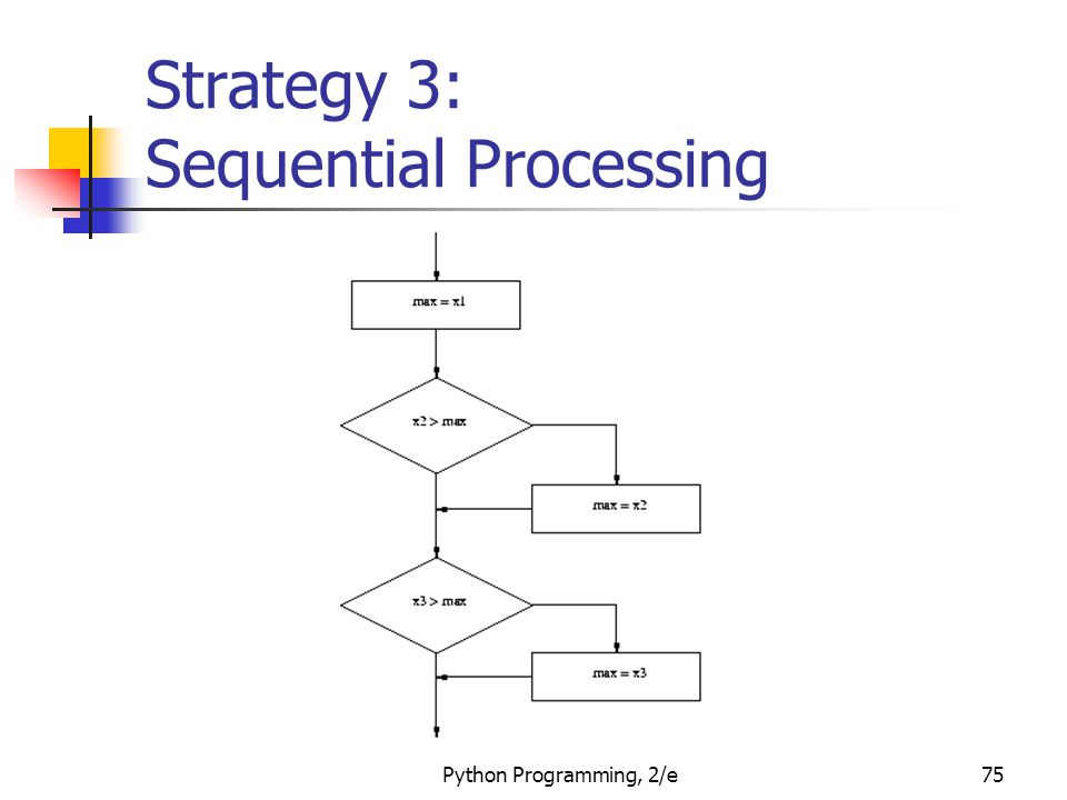 Python Programming, 2/e75 Strategy 3: Sequential Processing