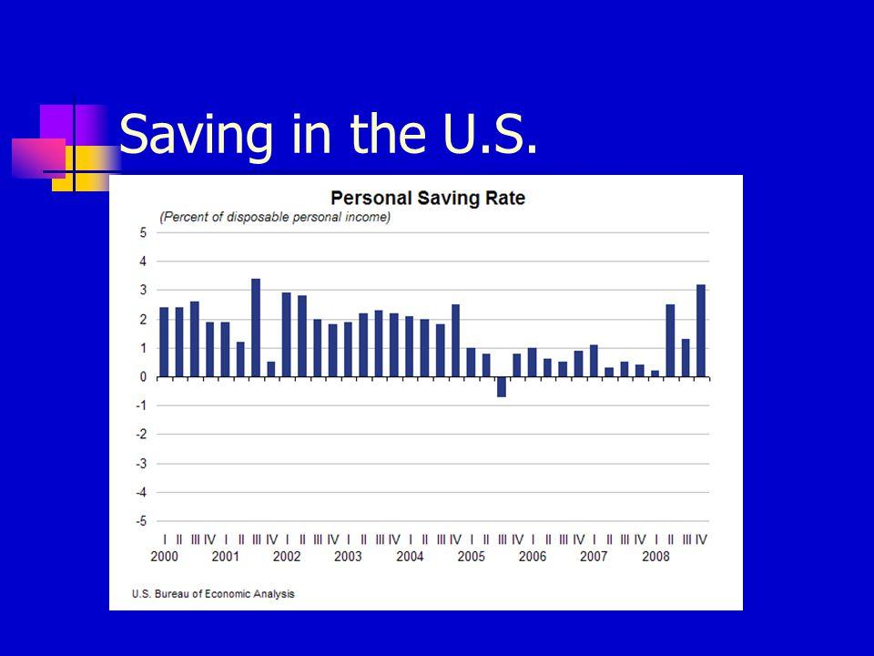 Saving in the U.S.