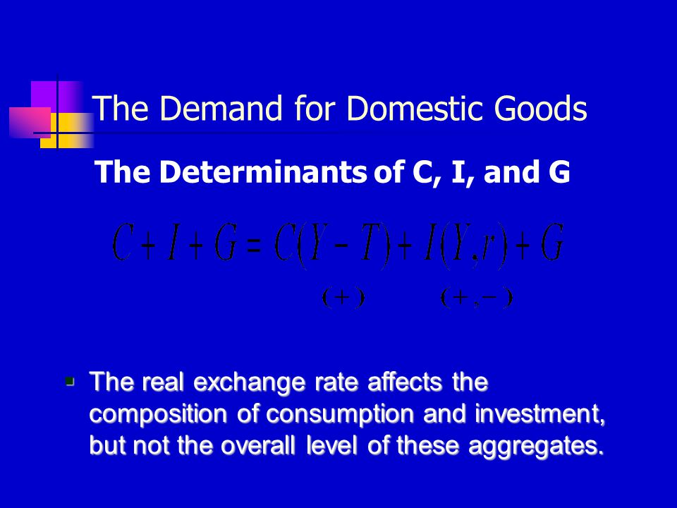 The Demand for Domestic Goods The Determinants of Imports  A higher real exchange rate makes foreign goods relatively cheaper, leading to an increase in the quantity of imports.