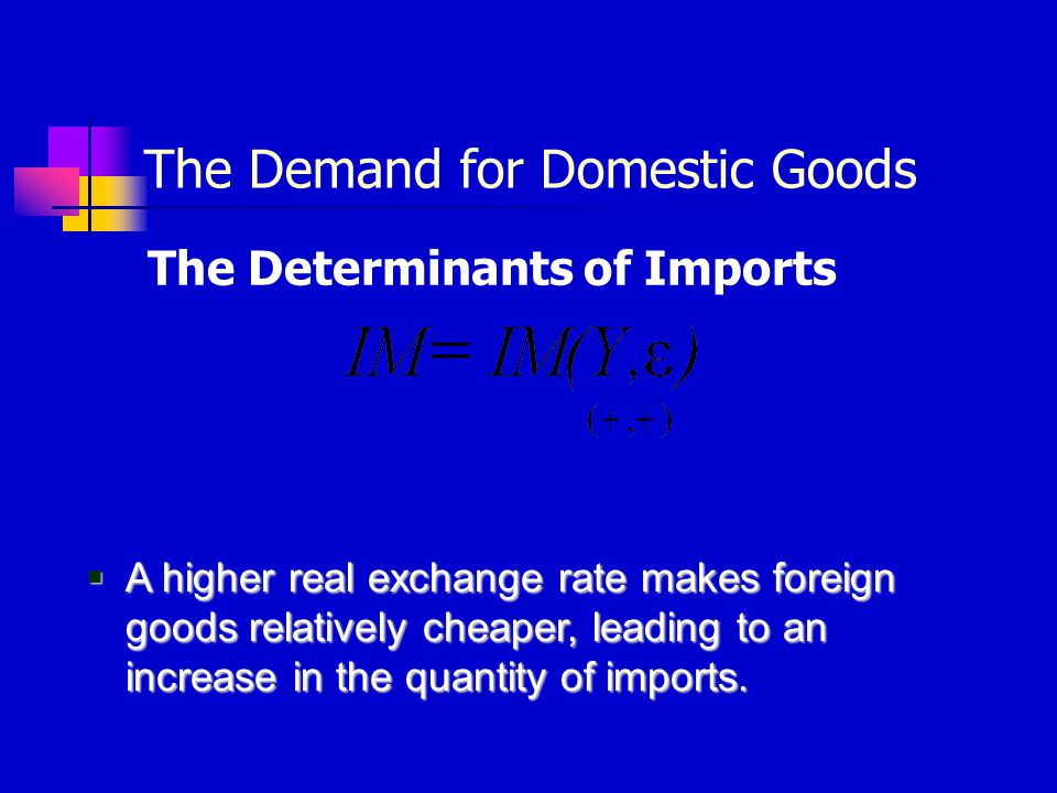 The Demand for Domestic Goods The Determinants of Imports  A higher real exchange rate makes foreign goods relatively cheaper, leading to an increase