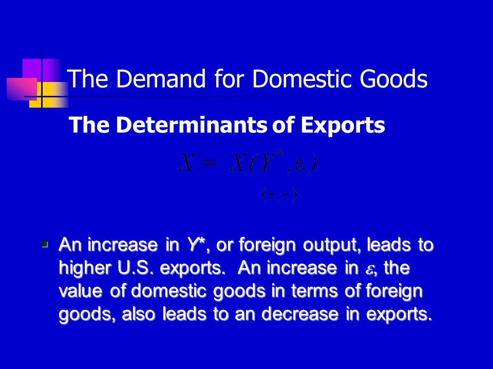 The Demand for Domestic Goods The Determinants of Exports  An increase in Y*, or foreign output, leads to higher U.S. exports. An increase in , the