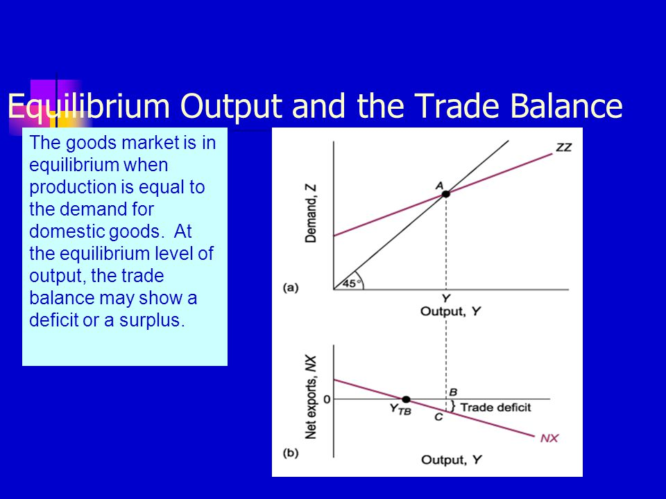 Combining Exchange-Rate and Fiscal Policies Reducing the Trade Deficit Without Changing Output To reduce the trade deficit without changing output, the government must both achieve a depreciation and decrease government spending.