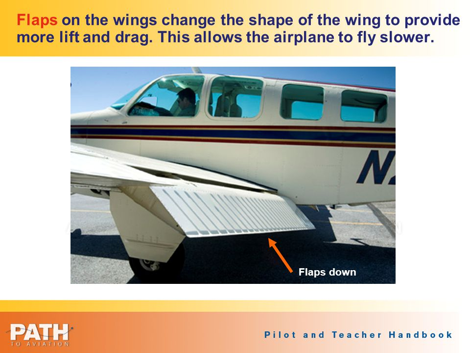 Flaps on the wings change the shape of the wing to provide more lift and drag. This allows the airplane to fly slower. Flaps down