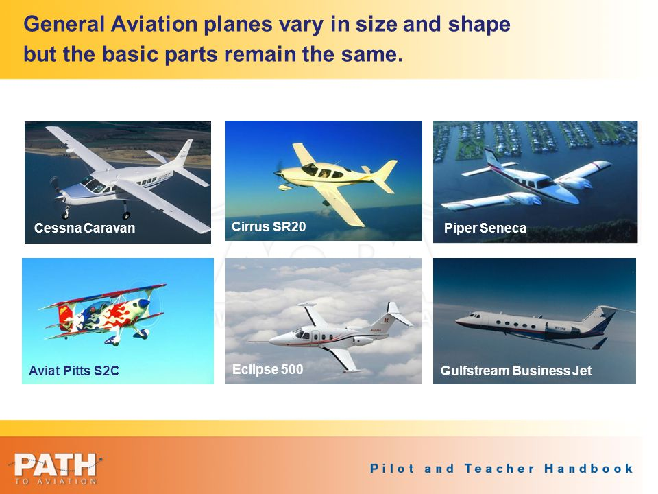 General Aviation planes vary in size and shape but the basic parts remain the same. Cirrus SR20 Piper Seneca Eclipse 500 Aviat Pitts S2CGulfstream Bus