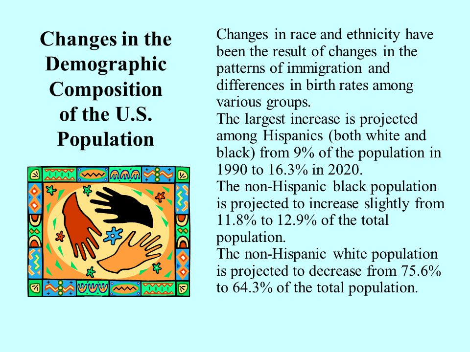 Changes in the Demographic Composition of the U.S.
