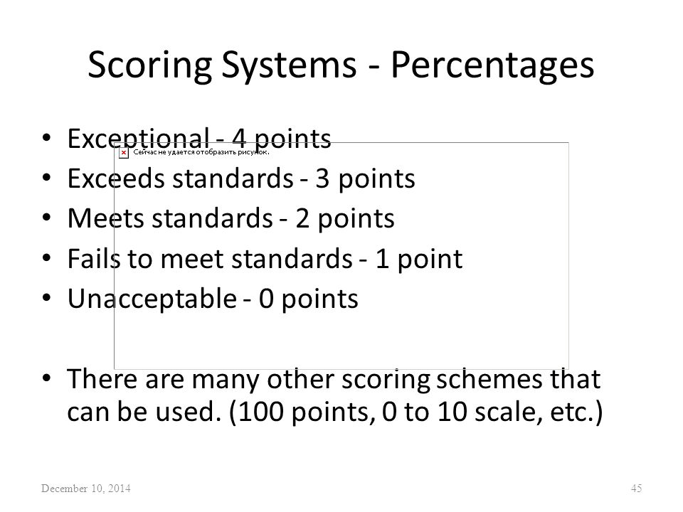 Scoring Systems - Percentages Exceptional - 4 points Exceeds standards - 3 points Meets standards - 2 points Fails to meet standards - 1 point Unaccep