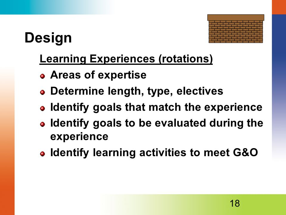 Design Learning Experiences (rotations) Areas of expertise Determine length, type, electives Identify goals that match the experience Identify goals to be evaluated during the experience Identify learning activities to meet G&O 18