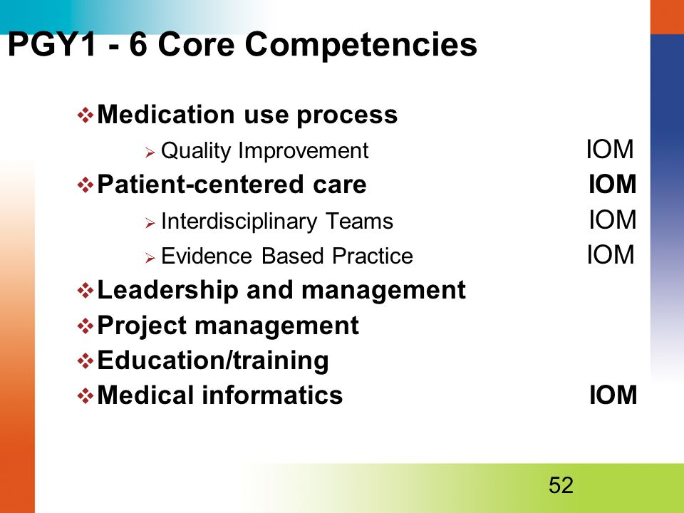 PGY1 - 6 Core Competencies  Medication use process  Quality Improvement IOM  Patient-centered care IOM  Interdisciplinary Teams IOM  Evidence Based Practice IOM  Leadership and management  Project management  Education/training  Medical informatics IOM 52