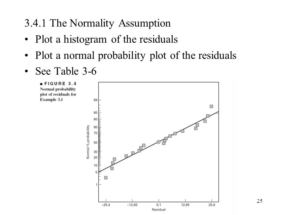 25 3.4.1 The Normality Assumption Plot a histogram of the residuals Plot a normal probability plot of the residuals See Table 3-6