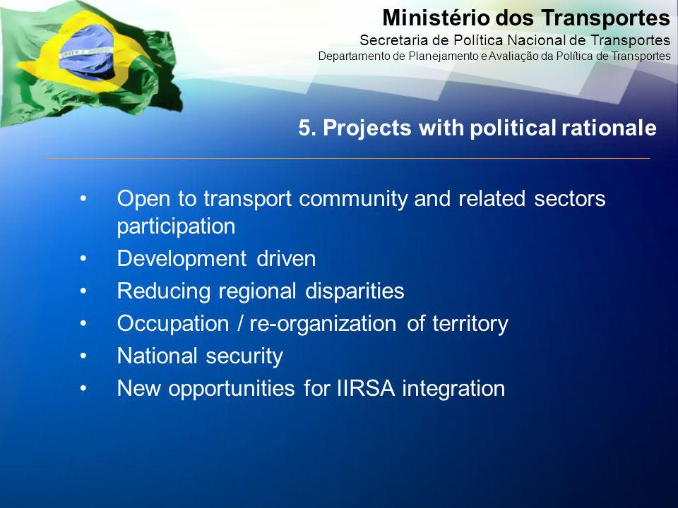 Ministério dos Transportes Secretaria de Política Nacional de Transportes Departamento de Planejamento e Avaliação da Política de Transportes Open to