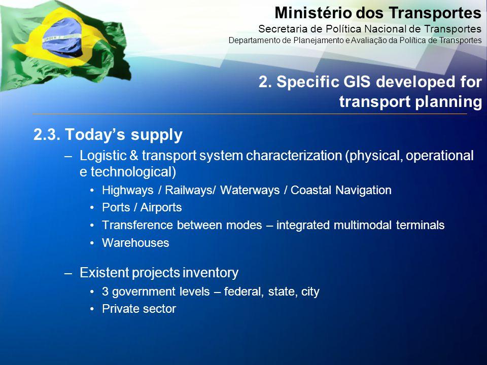 Ministério dos Transportes Secretaria de Política Nacional de Transportes Departamento de Planejamento e Avaliação da Política de Transportes 2.3. Tod