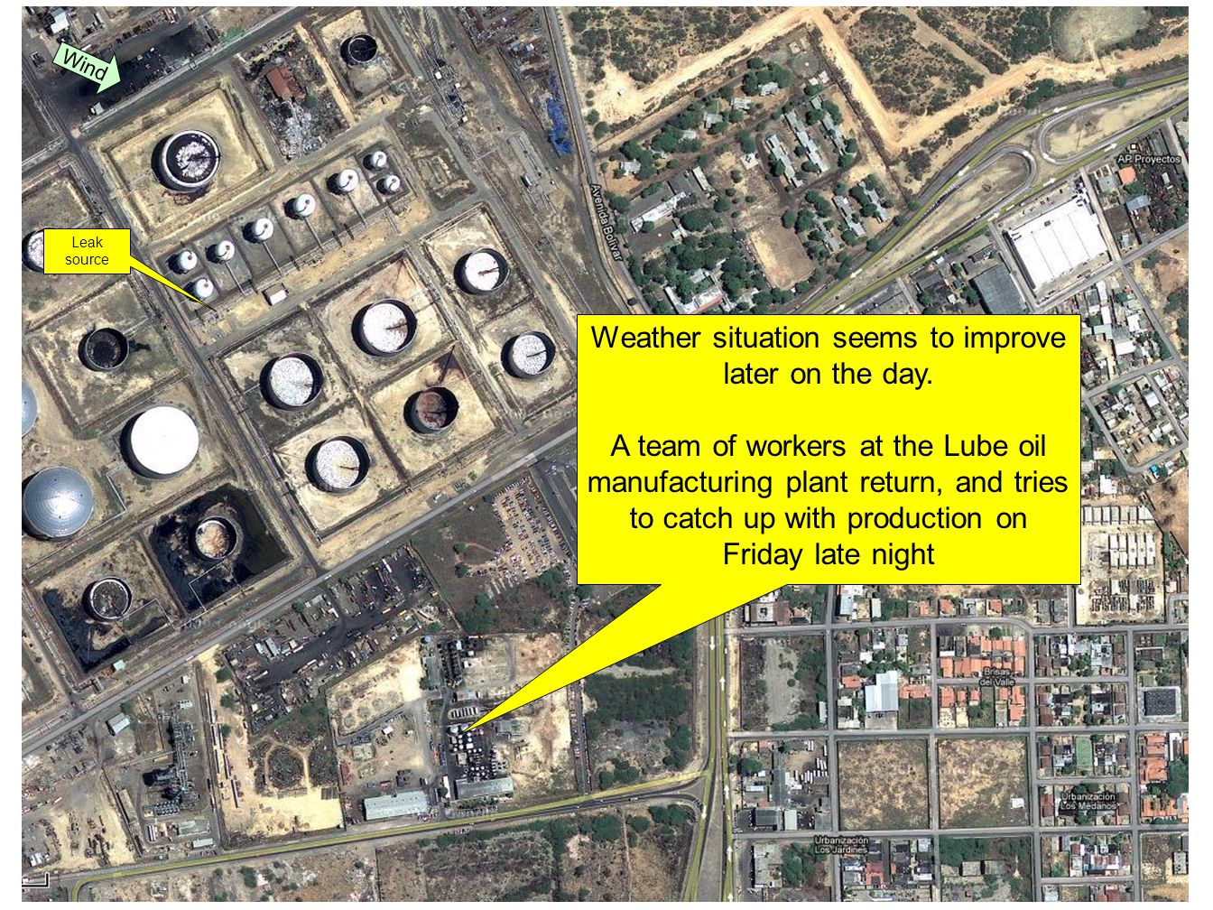 Weather situation seems to improve later on the day. A team of workers at the Lube oil manufacturing plant return, and tries to catch up with producti