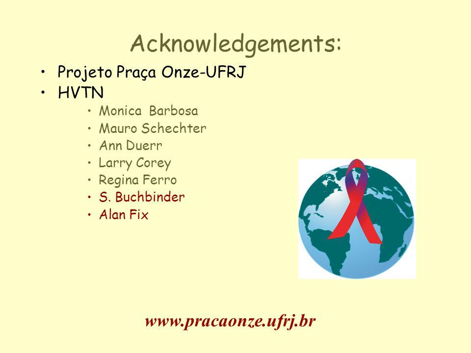 Acknowledgements: Projeto Praça Onze-UFRJ HVTN Monica Barbosa Mauro Schechter Ann Duerr Larry Corey Regina Ferro S.