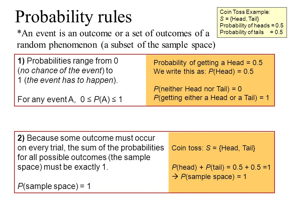 Coin toss: S = {Head, Tail} P(head) + P(tail) = 0.5 + 0.5 =1  P(sample space) = 1 Coin Toss Example: S = {Head, Tail} Probability of heads = 0.5 Probability of tails = 0.5 Probability rules Probability of getting a Head = 0.5 We write this as: P(Head) = 0.5 P(neither Head nor Tail) = 0 P(getting either a Head or a Tail) = 1 2) Because some outcome must occur on every trial, the sum of the probabilities for all possible outcomes (the sample space) must be exactly 1.