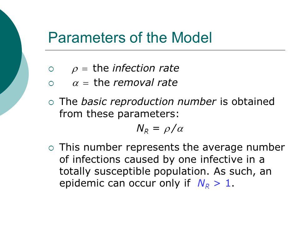 References  J.D. Murray, Mathematical Biology, Springer-Verlag, 1989.